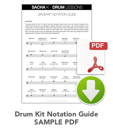 Drum Kit Notation Guide